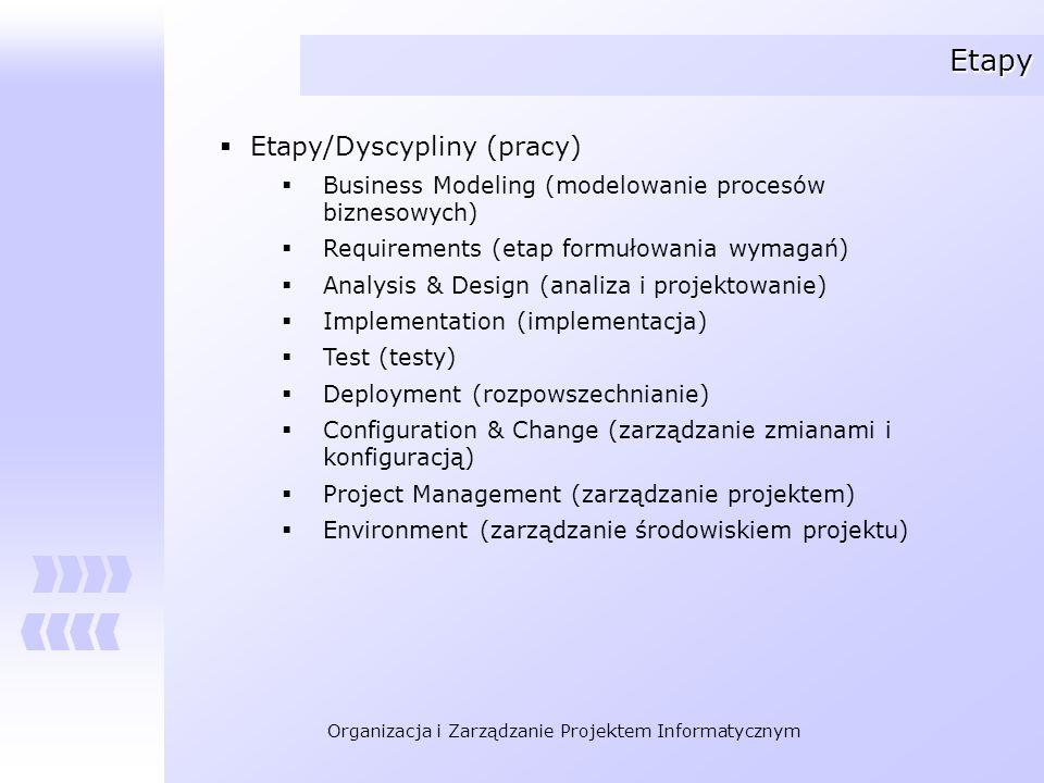 Organizacja i Zarządzanie Projektem Informatycznym Etapy Etapy/Dyscypliny (pracy) Business Modeling (modelowanie procesów biznesowych) Requirements (e