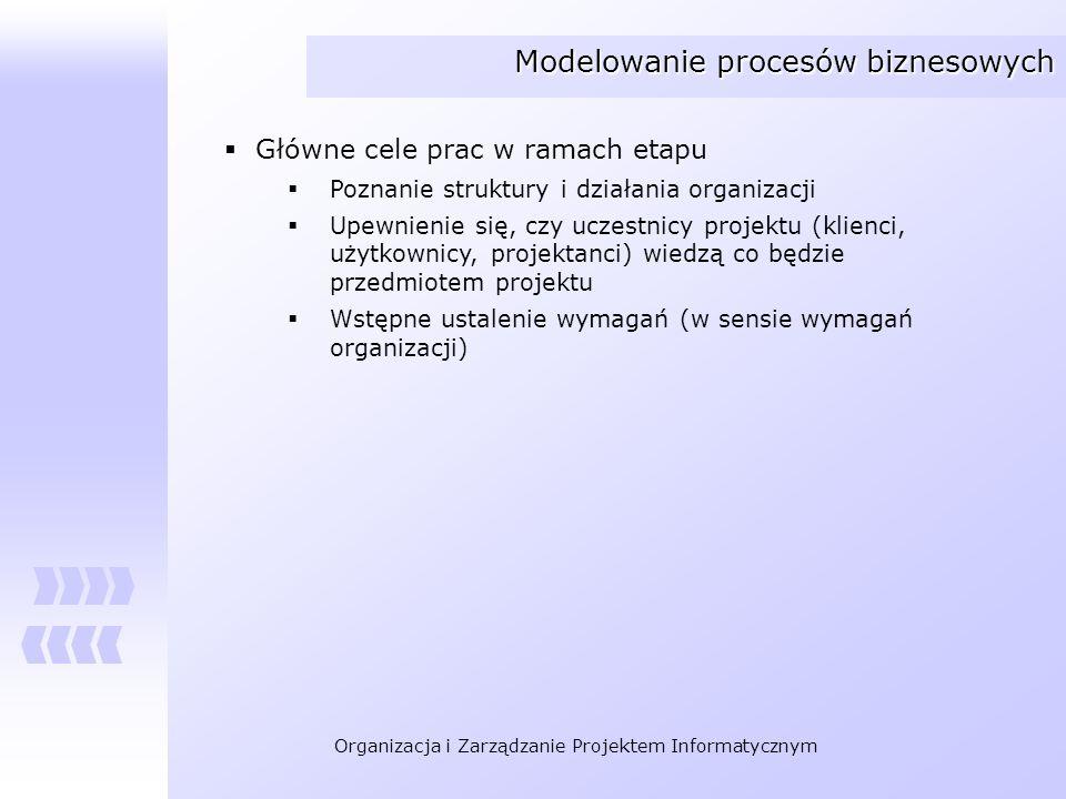 Organizacja i Zarządzanie Projektem Informatycznym Modelowanie procesów biznesowych Główne cele prac w ramach etapu Poznanie struktury i działania org
