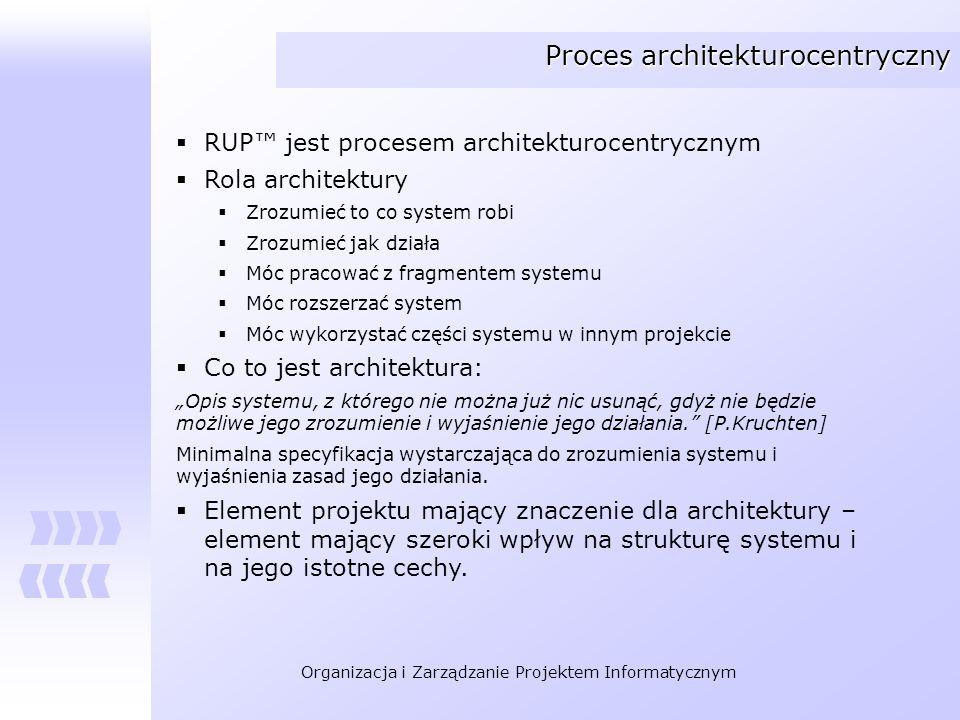 Organizacja i Zarządzanie Projektem Informatycznym Proces architekturocentryczny RUP jest procesem architekturocentrycznym Rola architektury Zrozumieć
