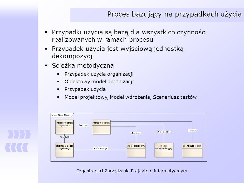 Organizacja i Zarządzanie Projektem Informatycznym Proces bazujący na przypadkach użycia Przypadki użycia są bazą dla wszystkich czynności realizowany