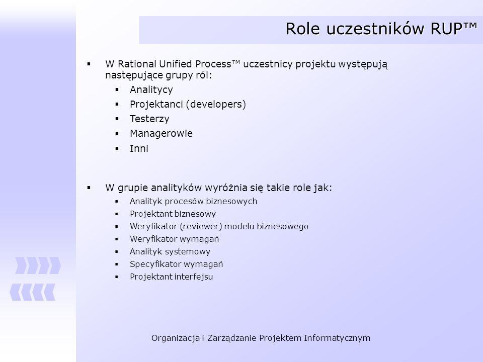 Organizacja i Zarządzanie Projektem Informatycznym Role uczestników RUP W Rational Unified Process uczestnicy projektu występują następujące grupy ról