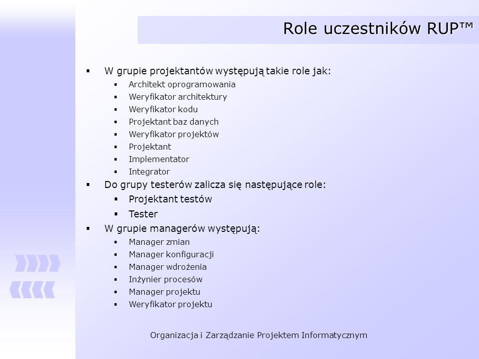 Organizacja i Zarządzanie Projektem Informatycznym Role uczestników RUP W grupie projektantów występują takie role jak: Architekt oprogramowania Weryf