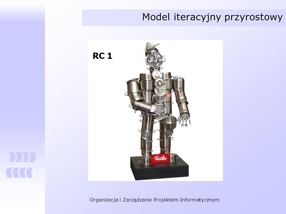 Organizacja i Zarządzanie Projektem Informatycznym tradycyjny model kaskadowy model iteracyjny przyrostowy Porównanie z cyklem kaskadowym © IBM-Rational Software