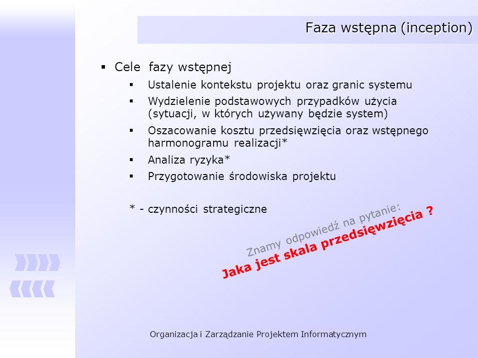 Organizacja i Zarządzanie Projektem Informatycznym Diagramy podstawowe i szczegółowe Do ogólnego przedstawienia przebiegu pracy służą diagramy podstawowe (core workflows) Diagramy podstawowe zapisuje się w notacji diagramów czynności UML Na diagramach tych występują strzałki, bloki decyzyjne, elementy synchronizujące oraz symbole grupujące Z każdy symbolem grupującym związany jest jeden lub wiele diagramów szczegółowych Jeśli diagramów szczegółowych jest więcej, stosuje się hierarchię diagramów szczegółowych
