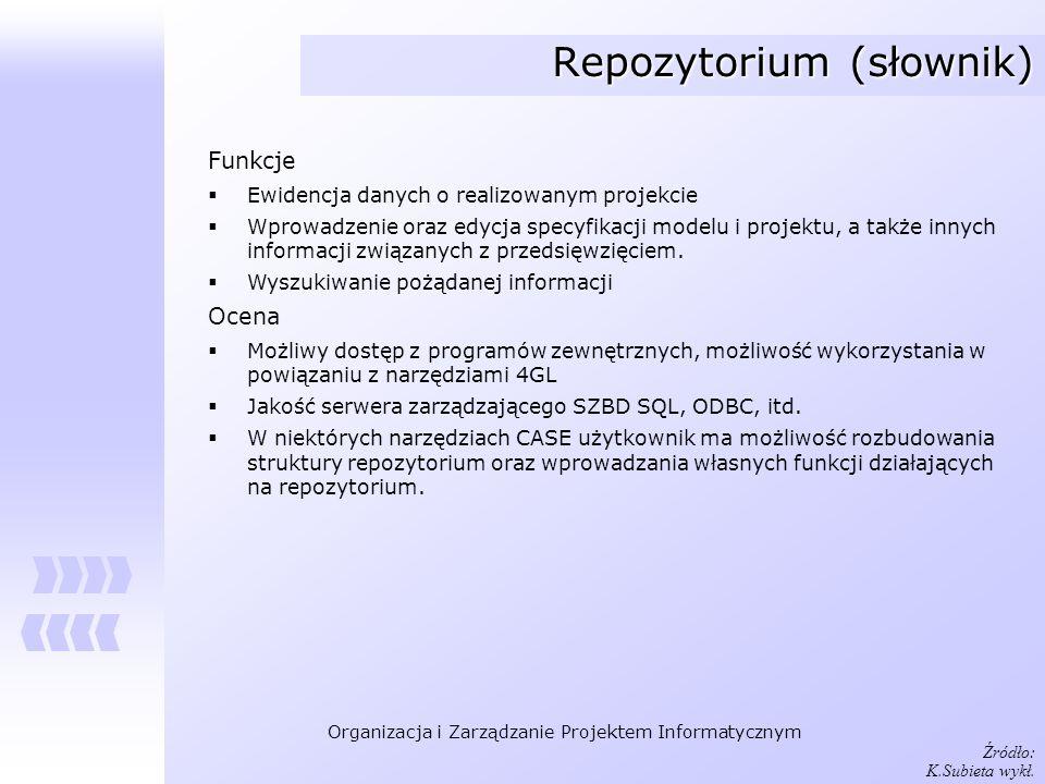 Organizacja i Zarządzanie Projektem Informatycznym Funkcje Ewidencja danych o realizowanym projekcie Wprowadzenie oraz edycja specyfikacji modelu i pr