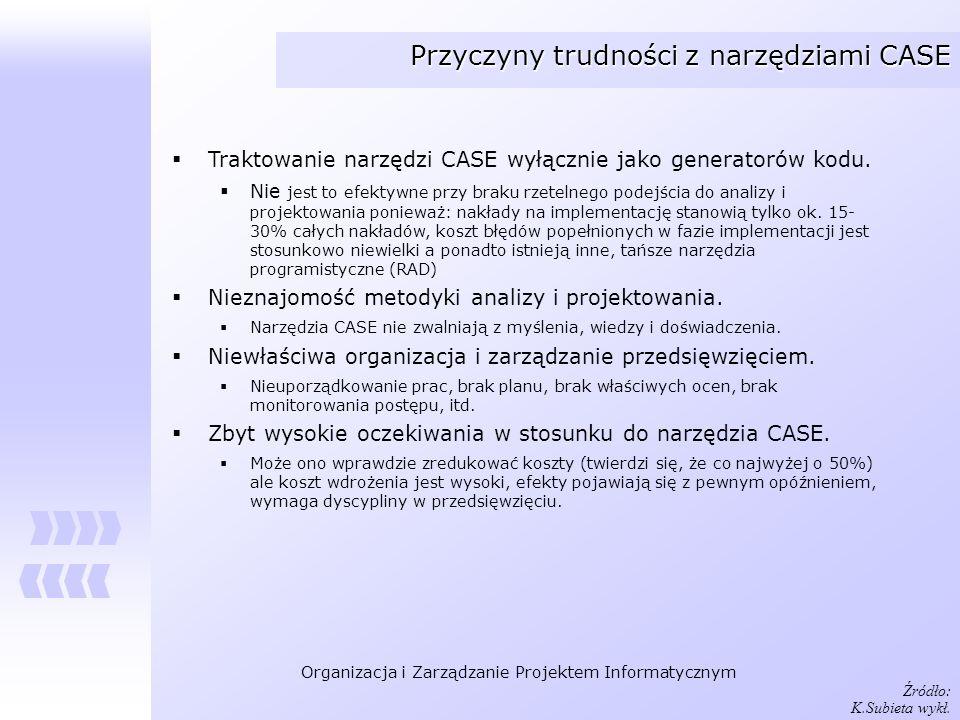 Organizacja i Zarządzanie Projektem Informatycznym Traktowanie narzędzi CASE wyłącznie jako generatorów kodu. Nie jest to efektywne przy braku rzeteln