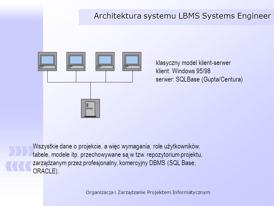 Organizacja i Zarządzanie Projektem Informatycznym Architektura systemu LBMS Systems Engineer klasyczny model klient-serwer klient: Windows 95/98 serw