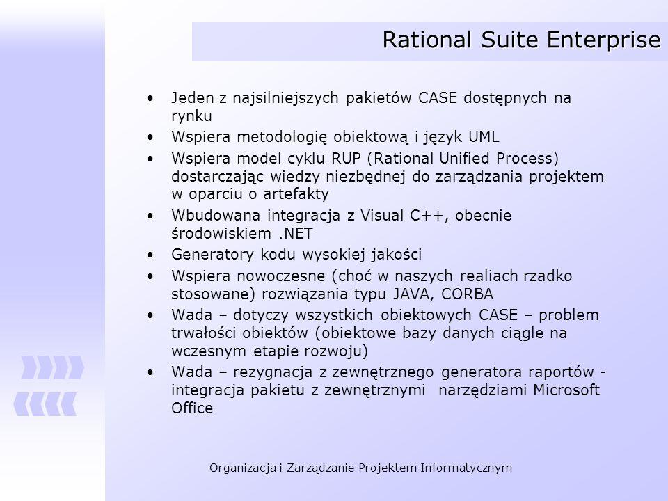 Organizacja i Zarządzanie Projektem Informatycznym Rational Suite Enterprise Jeden z najsilniejszych pakietów CASE dostępnych na rynku Wspiera metodol