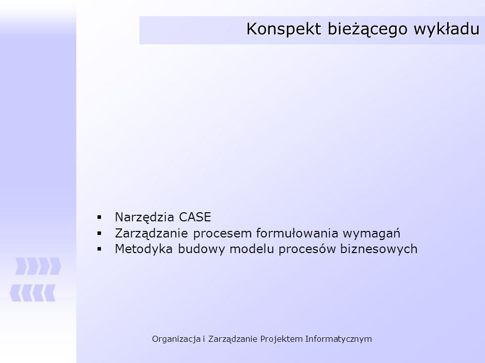 Organizacja i Zarządzanie Projektem Informatycznym Konspekt bieżącego wykładu Narzędzia CASE Zarządzanie procesem formułowania wymagań Metodyka budowy