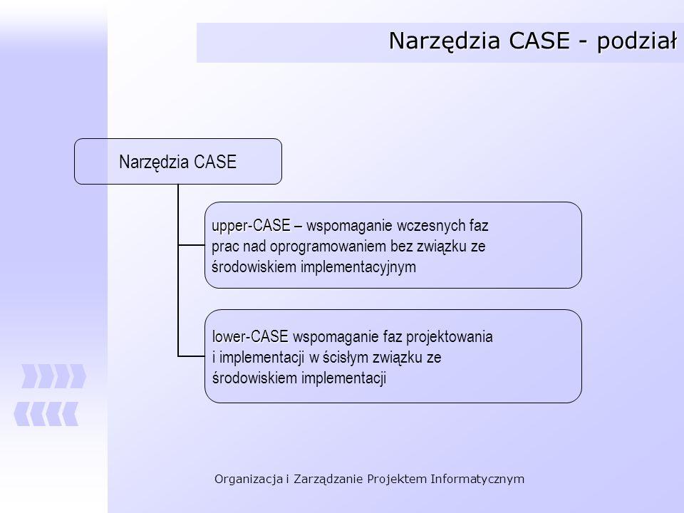 Organizacja i Zarządzanie Projektem Informatycznym Narzędzia CASE - podział Narzędzia CASE upper-CASE – upper-CASE – wspomaganie wczesnych faz prac na
