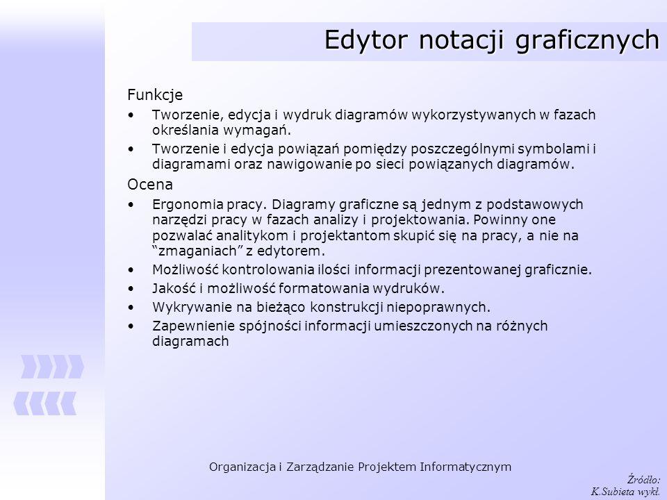 Organizacja i Zarządzanie Projektem Informatycznym Edytor notacji graficznych Funkcje Tworzenie, edycja i wydruk diagramów wykorzystywanych w fazach o