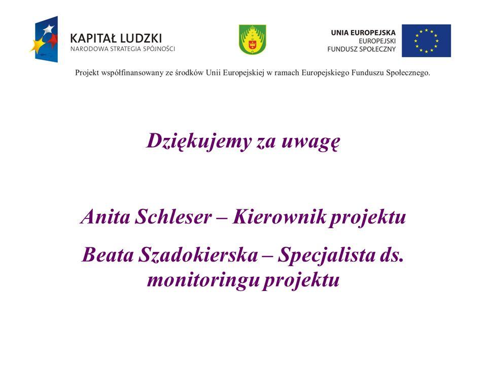 Dziękujemy za uwagę Anita Schleser – Kierownik projektu Beata Szadokierska – Specjalista ds. monitoringu projektu