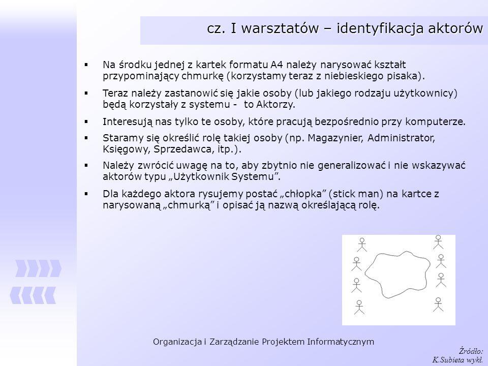 Organizacja i Zarządzanie Projektem Informatycznym cz. I warsztatów – identyfikacja aktorów Na środku jednej z kartek formatu A4 należy narysować kszt