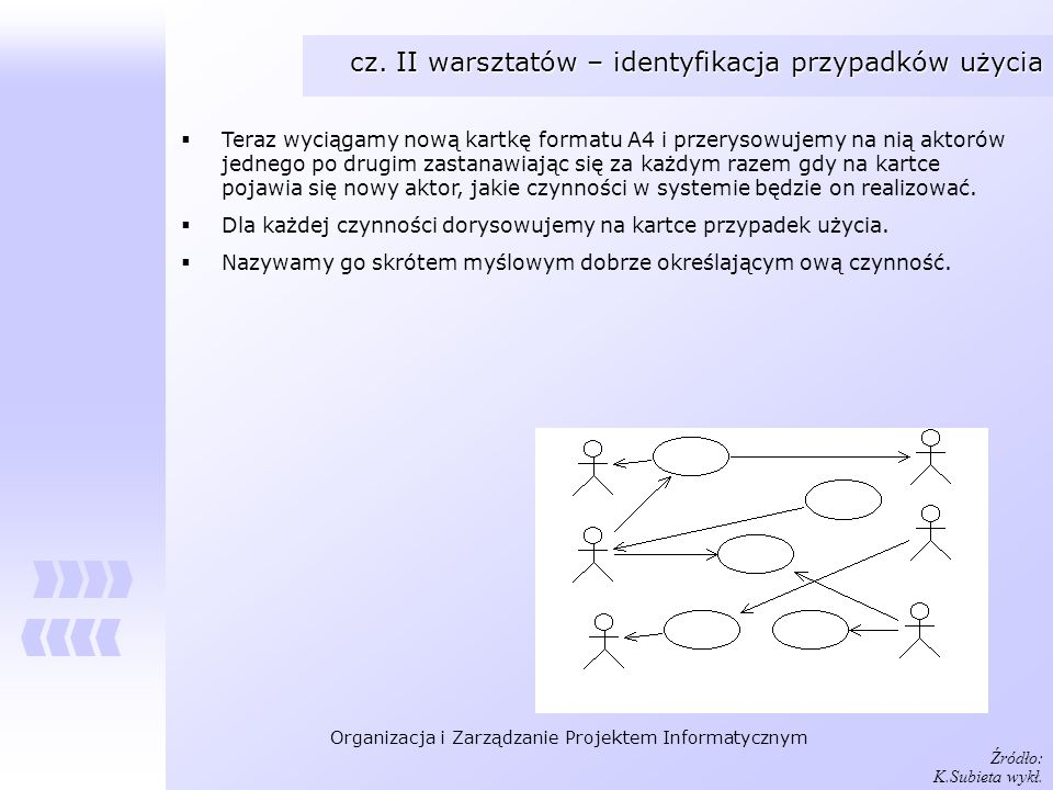 Organizacja i Zarządzanie Projektem Informatycznym cz. II warsztatów – identyfikacja przypadków użycia Teraz wyciągamy nową kartkę formatu A4 i przery