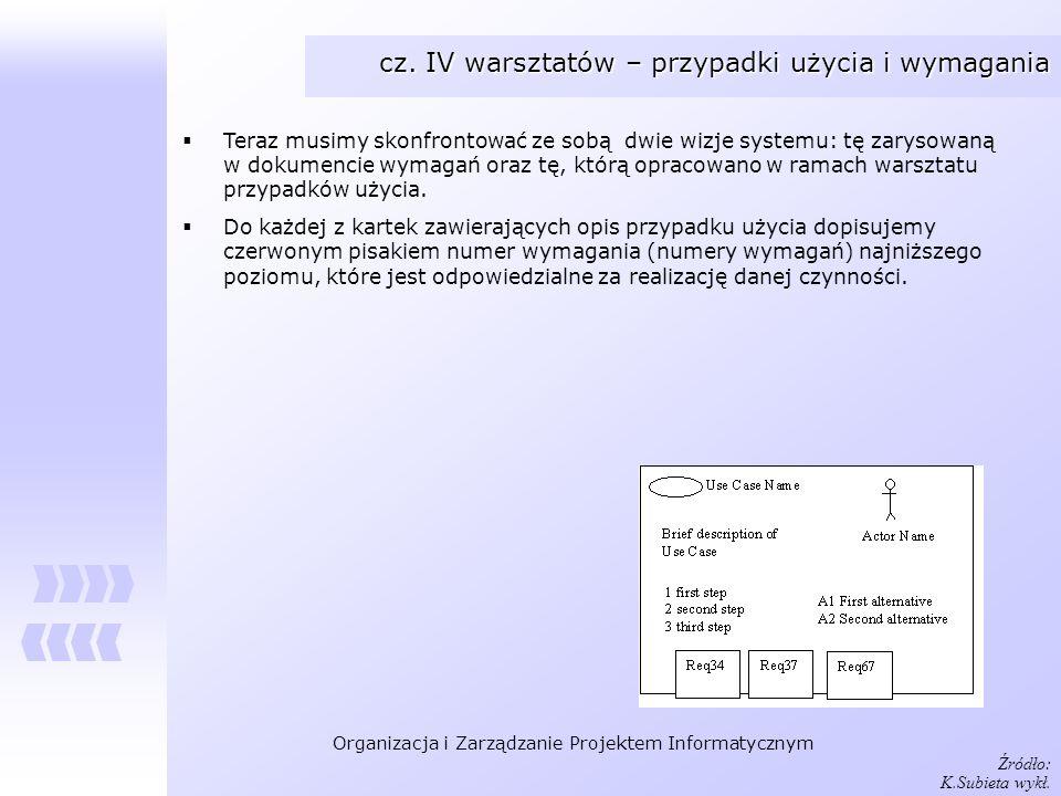 Organizacja i Zarządzanie Projektem Informatycznym cz. IV warsztatów – przypadki użycia i wymagania Teraz musimy skonfrontować ze sobą dwie wizje syst