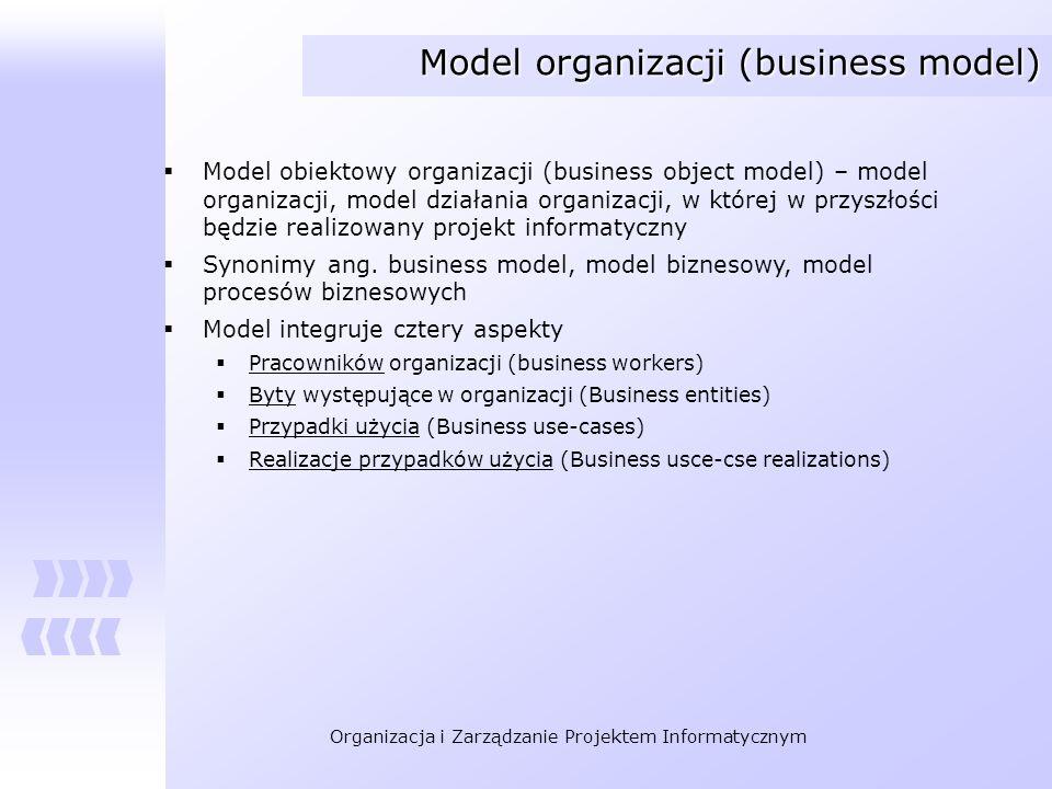 Organizacja i Zarządzanie Projektem Informatycznym Model organizacji (business model) Model obiektowy organizacji (business object model) – model orga