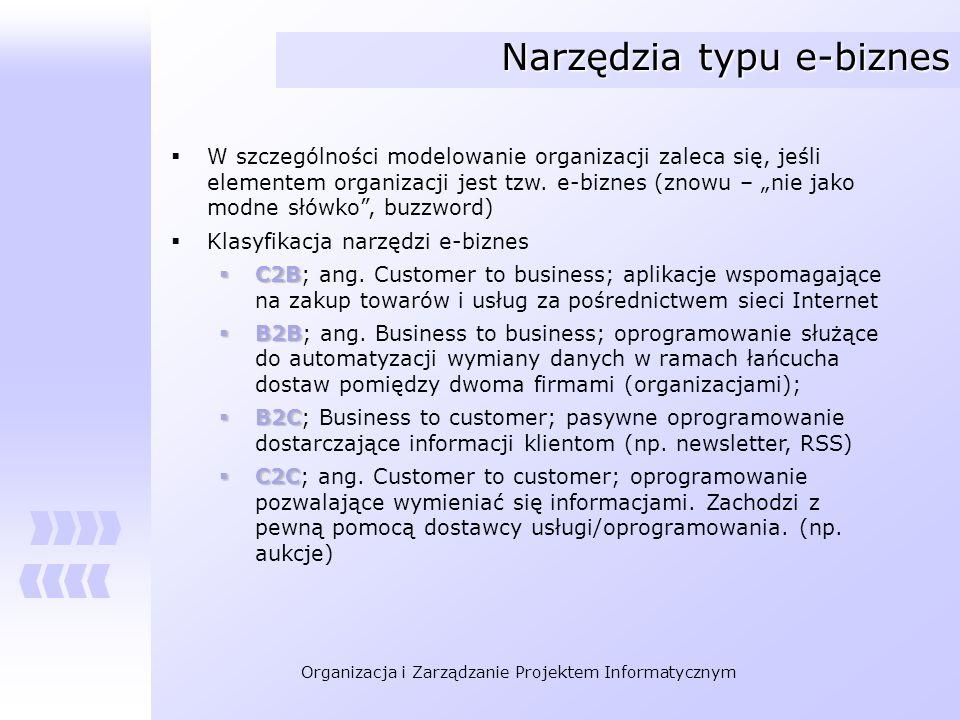 Organizacja i Zarządzanie Projektem Informatycznym Narzędzia typu e-biznes W szczególności modelowanie organizacji zaleca się, jeśli elementem organiz