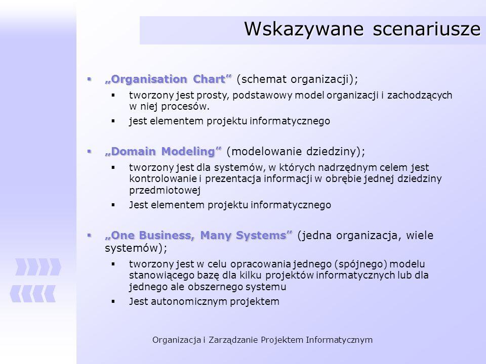 Organizacja i Zarządzanie Projektem Informatycznym Wskazywane scenariusze Organisation ChartOrganisation Chart (schemat organizacji); tworzony jest pr