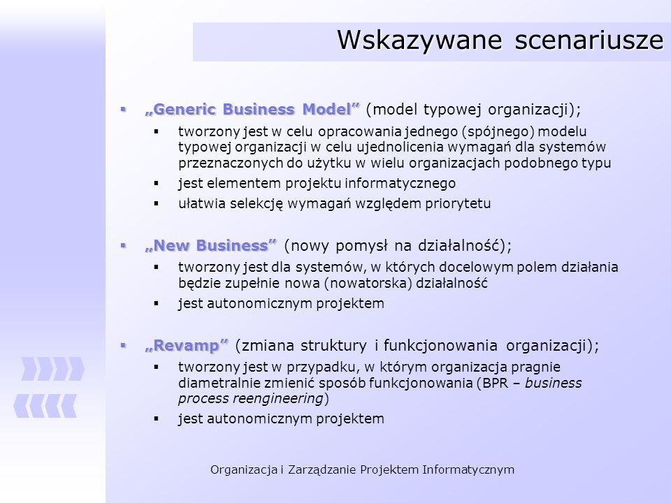 Organizacja i Zarządzanie Projektem Informatycznym Wskazywane scenariusze Generic Business ModelGeneric Business Model (model typowej organizacji); tw