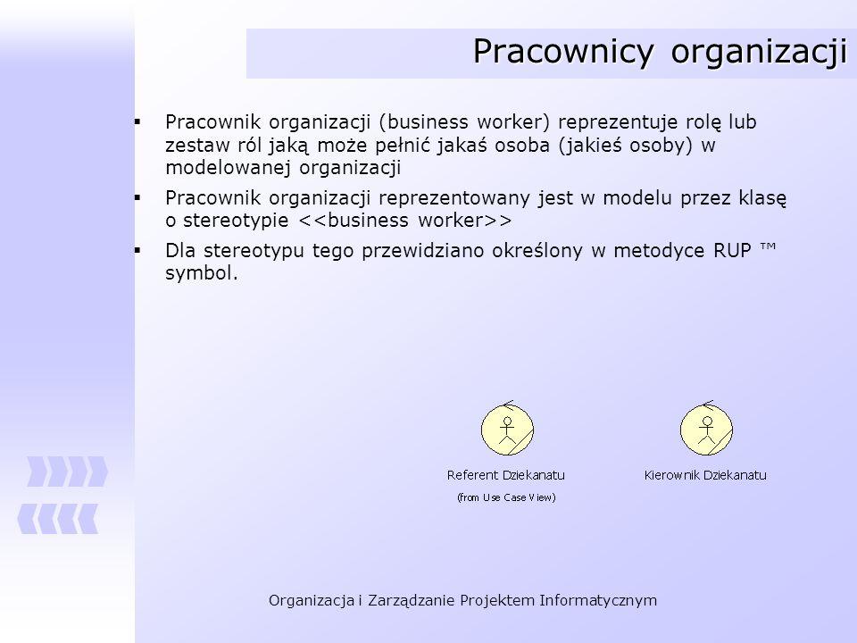Organizacja i Zarządzanie Projektem Informatycznym Pracownicy organizacji Pracownik organizacji (business worker) reprezentuje rolę lub zestaw ról jak