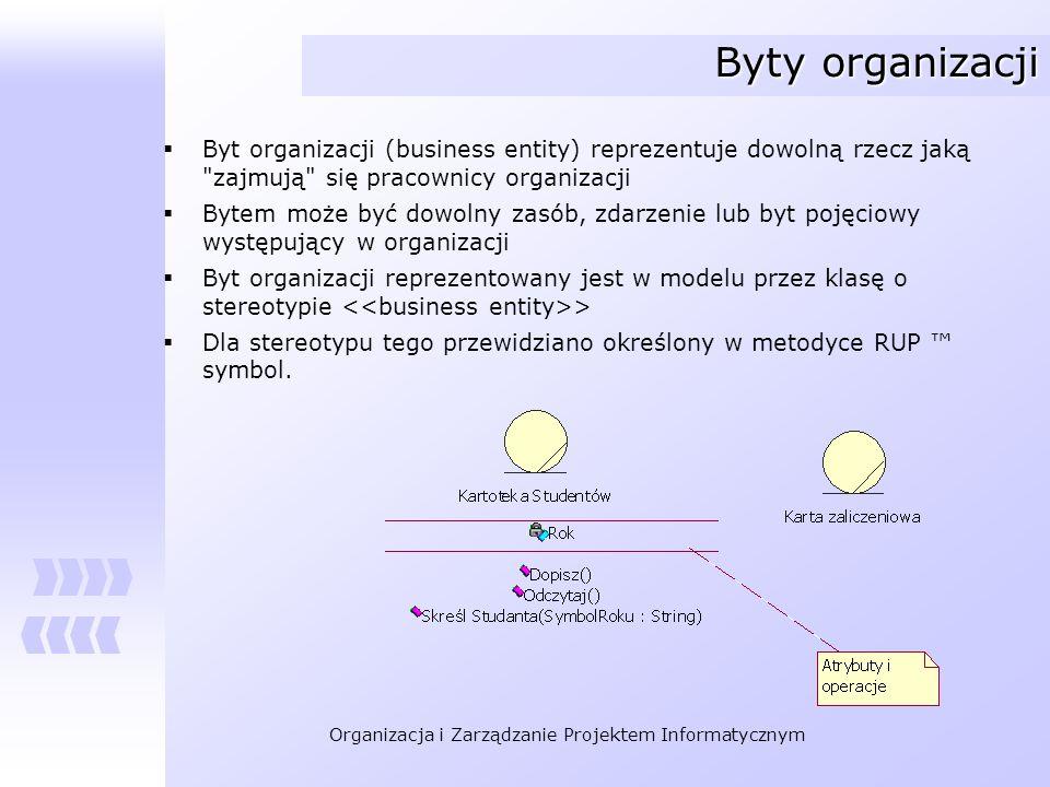 Organizacja i Zarządzanie Projektem Informatycznym Byty organizacji Byt organizacji (business entity) reprezentuje dowolną rzecz jaką
