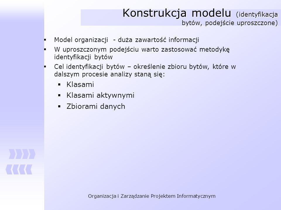 Organizacja i Zarządzanie Projektem Informatycznym Konstrukcja modelu (identyfikacja bytów, podejście uproszczone) Model organizacji - duża zawartość