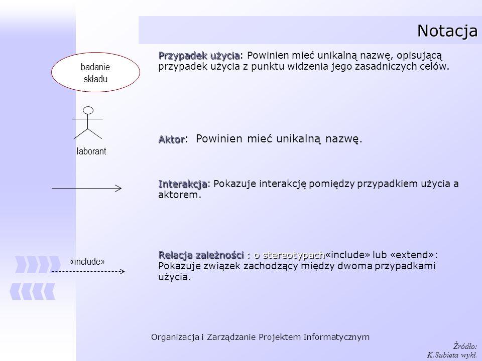 Organizacja i Zarządzanie Projektem Informatycznym Notacja Przypadek użycia Przypadek użycia: Powinien mieć unikalną nazwę, opisującą przypadek użycia