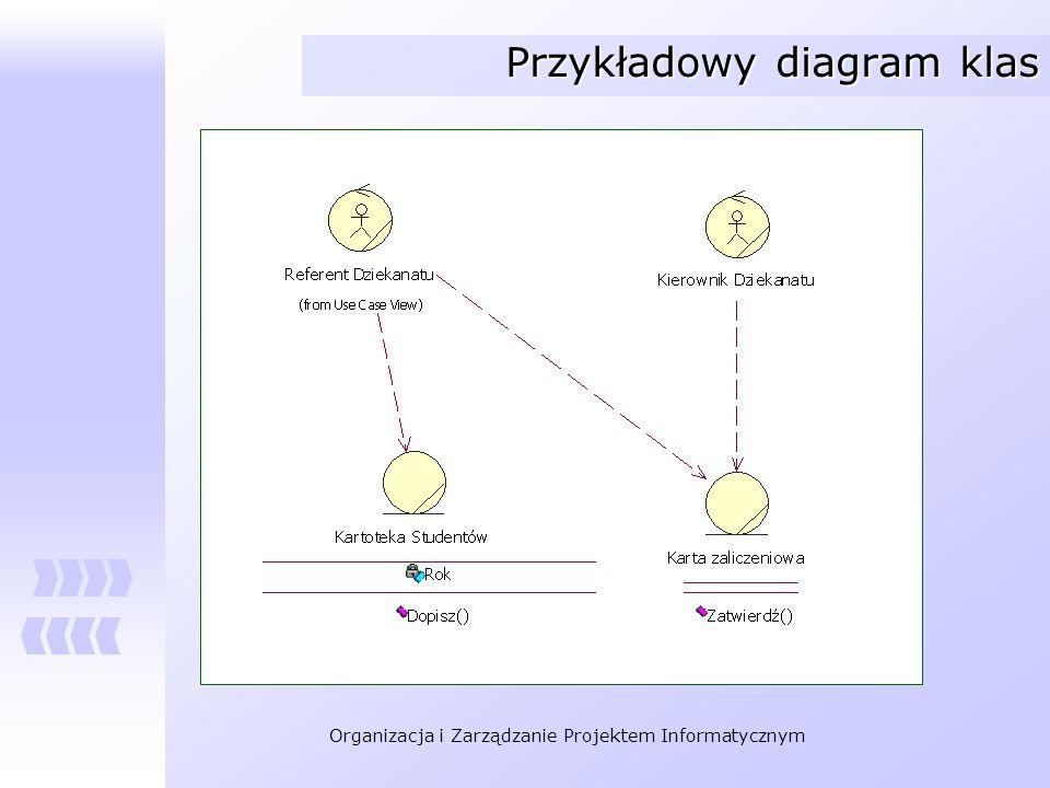 Organizacja i Zarządzanie Projektem Informatycznym Przykładowy diagram klas