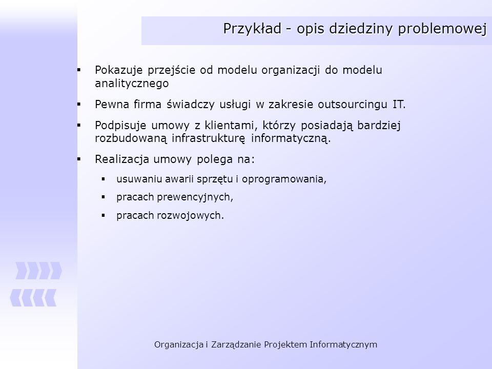 Organizacja i Zarządzanie Projektem Informatycznym Przykład - opis dziedziny problemowej Pokazuje przejście od modelu organizacji do modelu analityczn