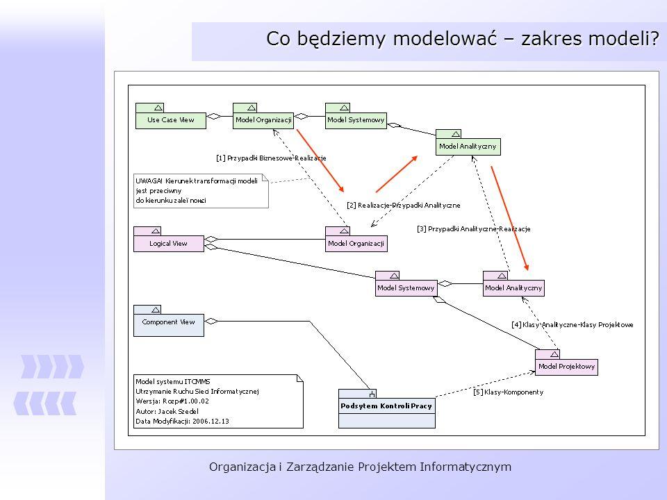 Organizacja i Zarządzanie Projektem Informatycznym Co będziemy modelować – zakres modeli?