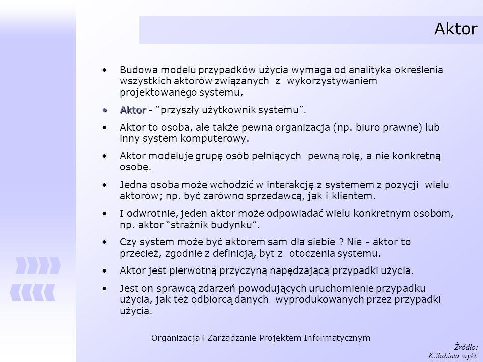 Organizacja i Zarządzanie Projektem Informatycznym Aktor Budowa modelu przypadków użycia wymaga od analityka określenia wszystkich aktorów związanych