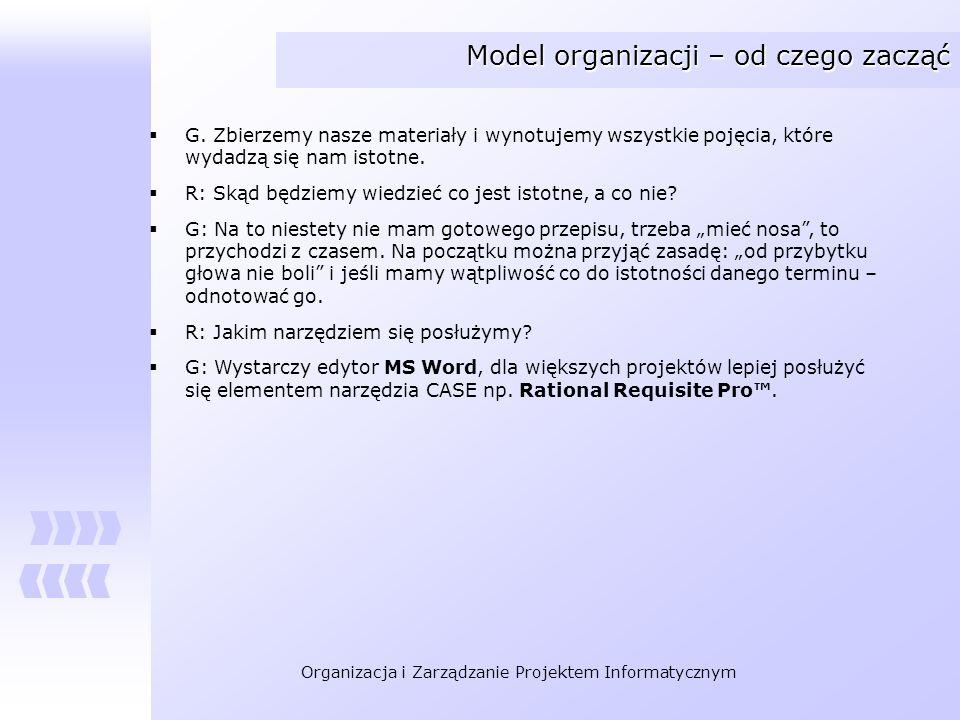 Organizacja i Zarządzanie Projektem Informatycznym Model organizacji – od czego zacząć G. Zbierzemy nasze materiały i wynotujemy wszystkie pojęcia, kt