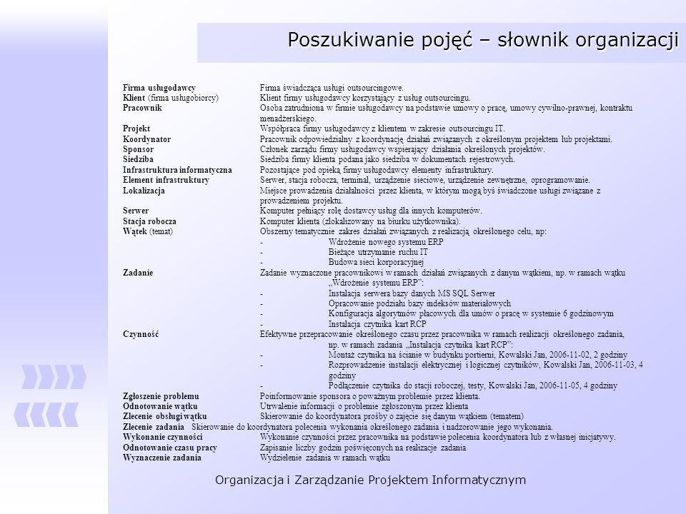 Organizacja i Zarządzanie Projektem Informatycznym Poszukiwanie pojęć – słownik organizacji Firma usługodawcy Firma świadcząca usługi outsourcingowe.