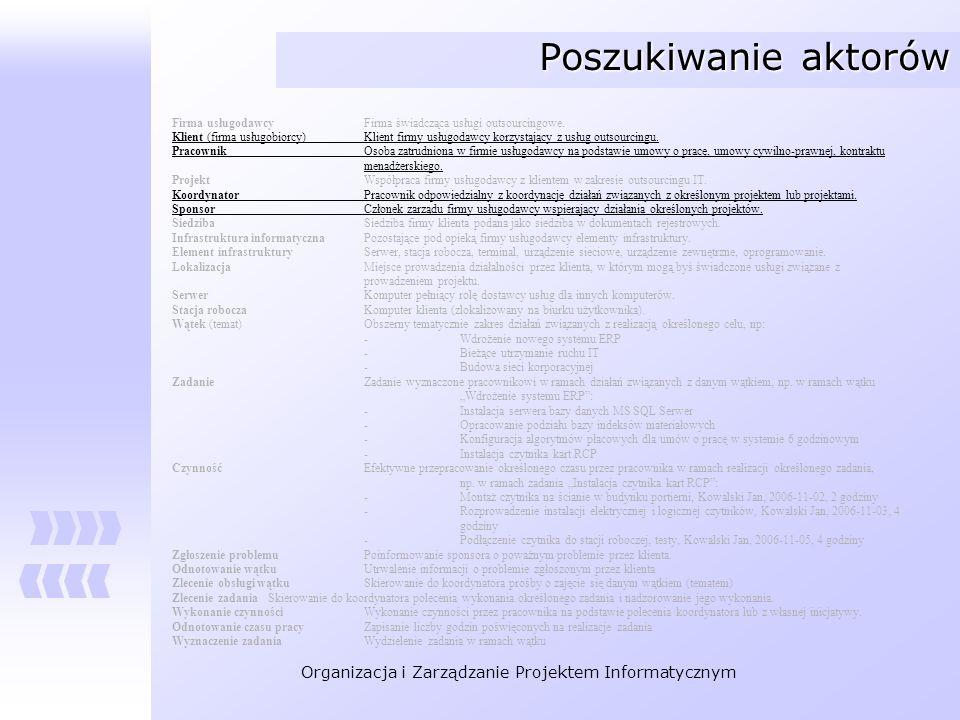 Organizacja i Zarządzanie Projektem Informatycznym Poszukiwanie aktorów Firma usługodawcy Firma świadcząca usługi outsourcingowe. Klient (firma usługo