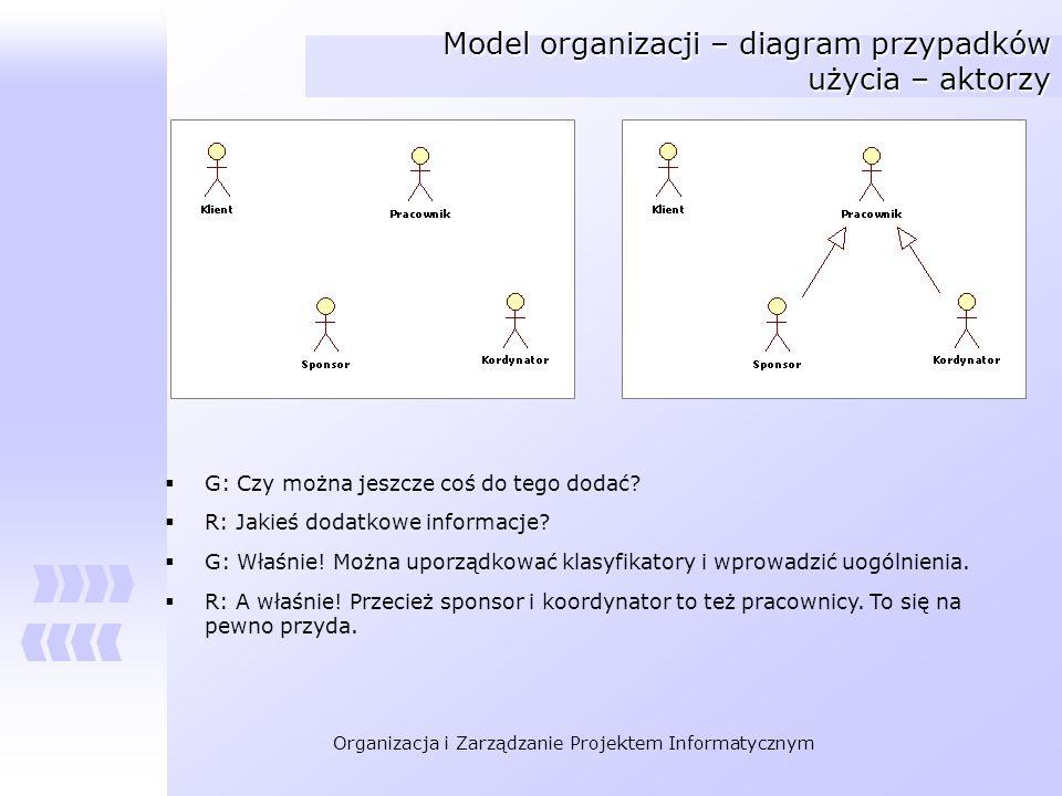 Organizacja i Zarządzanie Projektem Informatycznym Model organizacji – diagram przypadków użycia – aktorzy G: Czy można jeszcze coś do tego dodać? R: