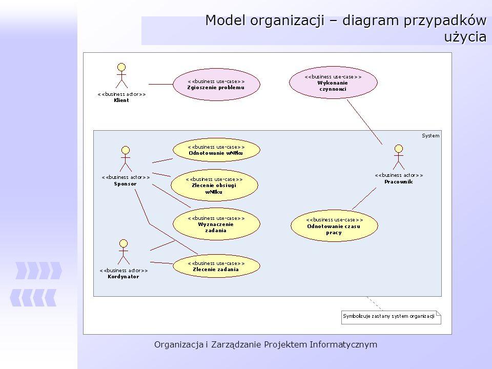 Organizacja i Zarządzanie Projektem Informatycznym Model organizacji – diagram przypadków użycia
