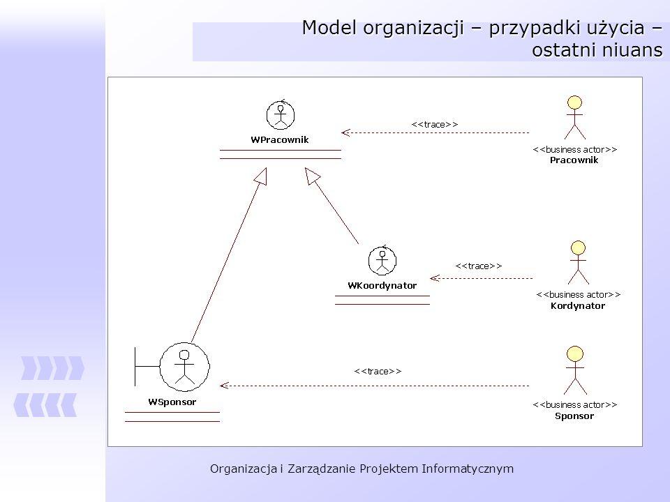 Organizacja i Zarządzanie Projektem Informatycznym Model organizacji – przypadki użycia – ostatni niuans R: Czy moglibyśmy w naszym diagramie rozróżni