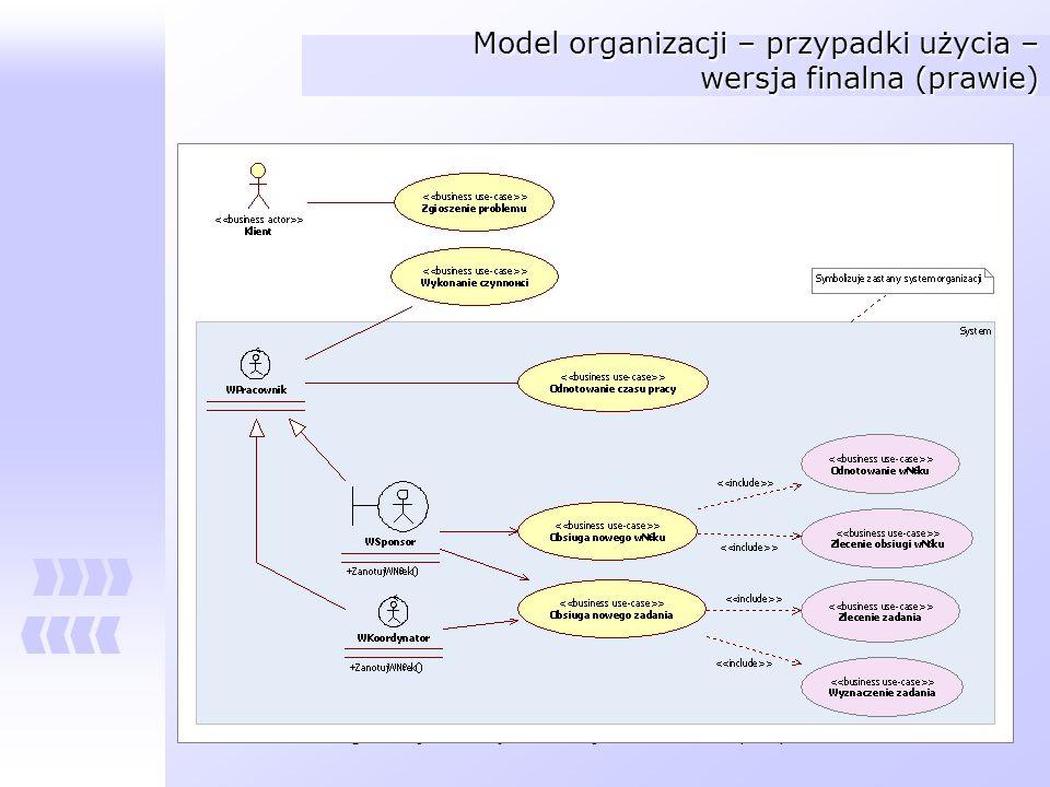 Organizacja i Zarządzanie Projektem Informatycznym Model organizacji – przypadki użycia – wersja finalna (prawie)