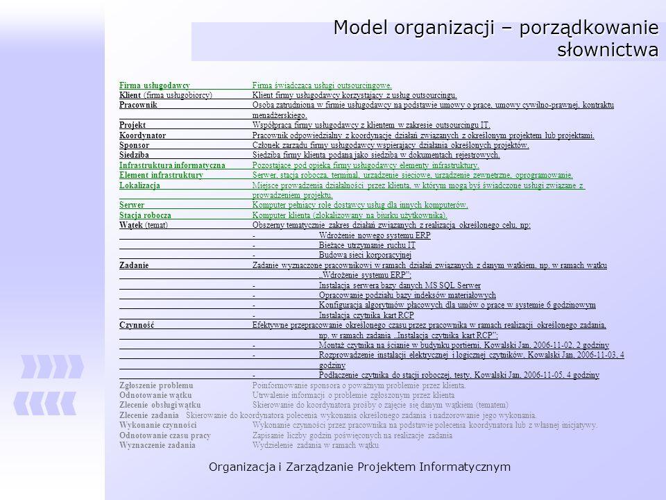 Organizacja i Zarządzanie Projektem Informatycznym Model organizacji – porządkowanie słownictwa Firma usługodawcy Firma świadcząca usługi outsourcingo