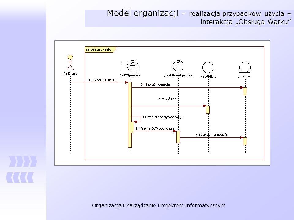 Organizacja i Zarządzanie Projektem Informatycznym Model organizacji – realizacja przypadków użycia – interakcja Obsługa Wątku