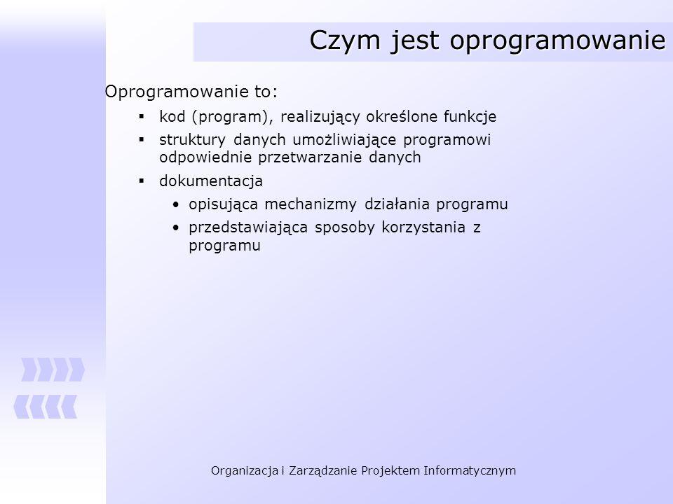 Organizacja i Zarządzanie Projektem Informatycznym Czym jest oprogramowanie Oprogramowanie to Oprogramowanie to: kod (program), realizujący określone