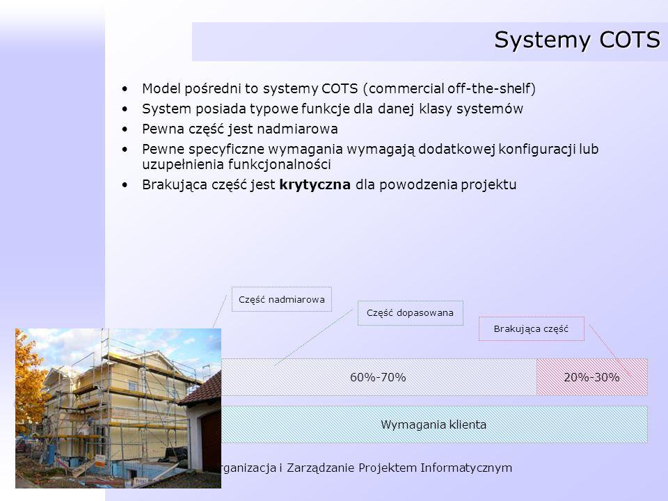Organizacja i Zarządzanie Projektem Informatycznym Systemy COTS Model pośredni to systemy COTS (commercial off-the-shelf) System posiada typowe funkcj