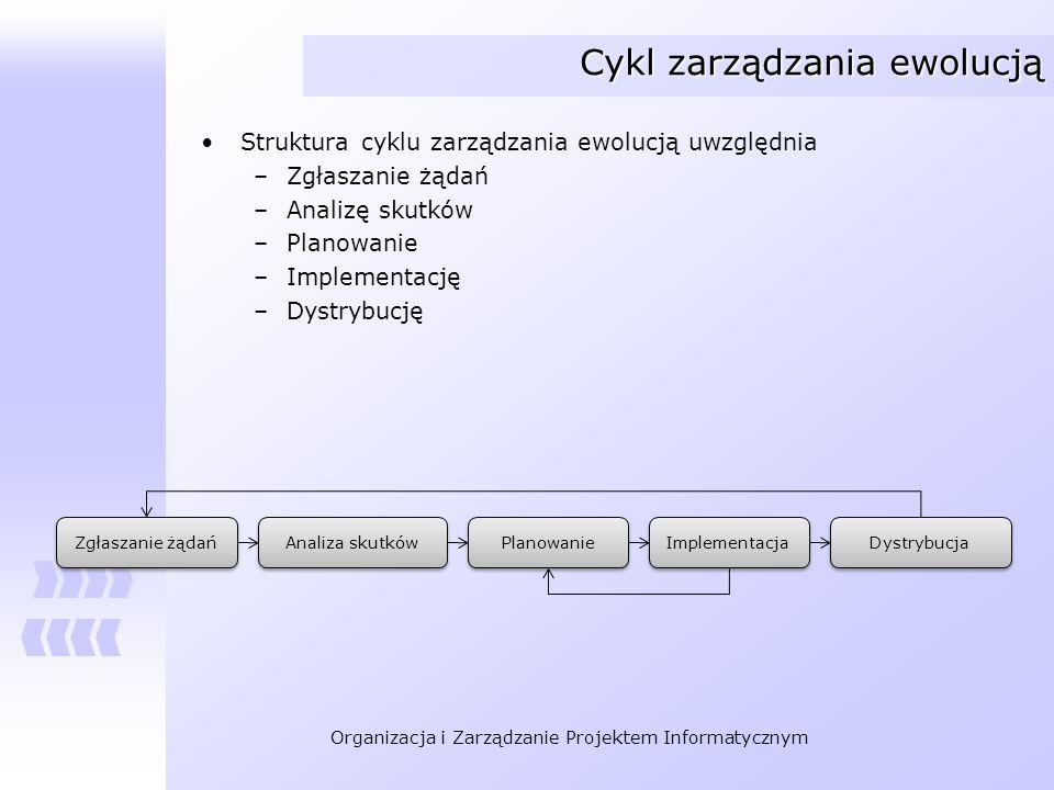 Organizacja i Zarządzanie Projektem Informatycznym Cykl zarządzania ewolucją Struktura cyklu zarządzania ewolucją uwzględnia –Zgłaszanie żądań –Analiz