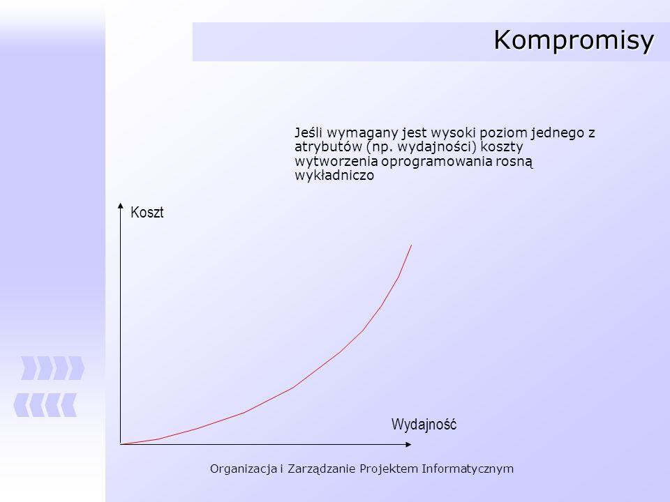 Organizacja i Zarządzanie Projektem Informatycznym Kompromisy Jeśli wymagany jest wysoki poziom jednego z atrybutów (np. wydajności) koszty wytworzeni