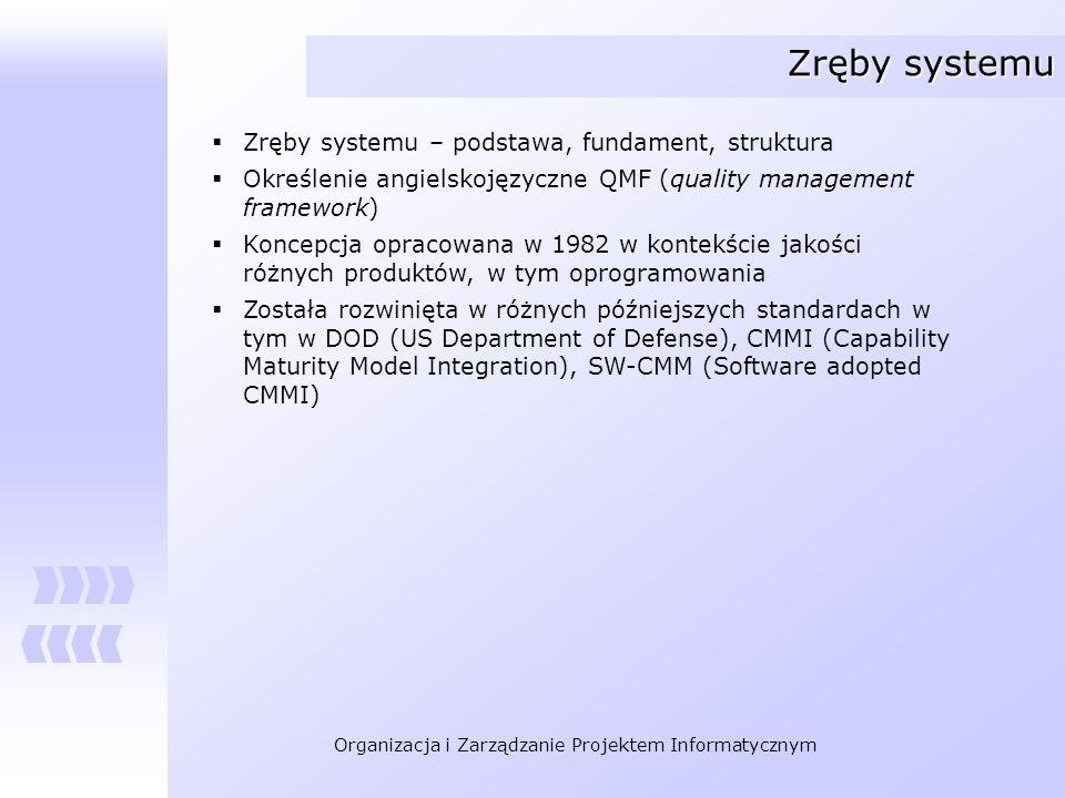 Organizacja i Zarządzanie Projektem Informatycznym Zręby systemu Zręby systemu – podstawa, fundament, struktura Określenie angielskojęzyczne QMF (qual