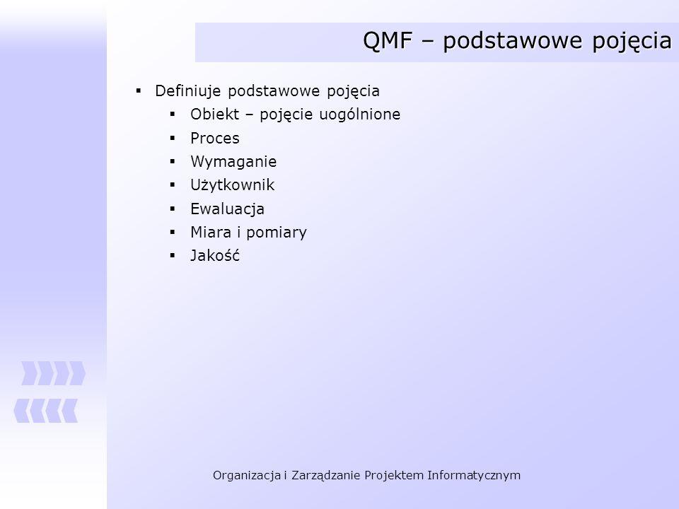 Organizacja i Zarządzanie Projektem Informatycznym QMF – podstawowe pojęcia Definiuje podstawowe pojęcia Obiekt – pojęcie uogólnione Proces Wymaganie