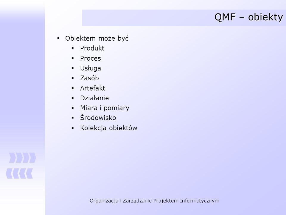 Organizacja i Zarządzanie Projektem Informatycznym QMF – obiekty Obiektem może być Produkt Proces Usługa Zasób Artefakt Działanie Miara i pomiary Środ