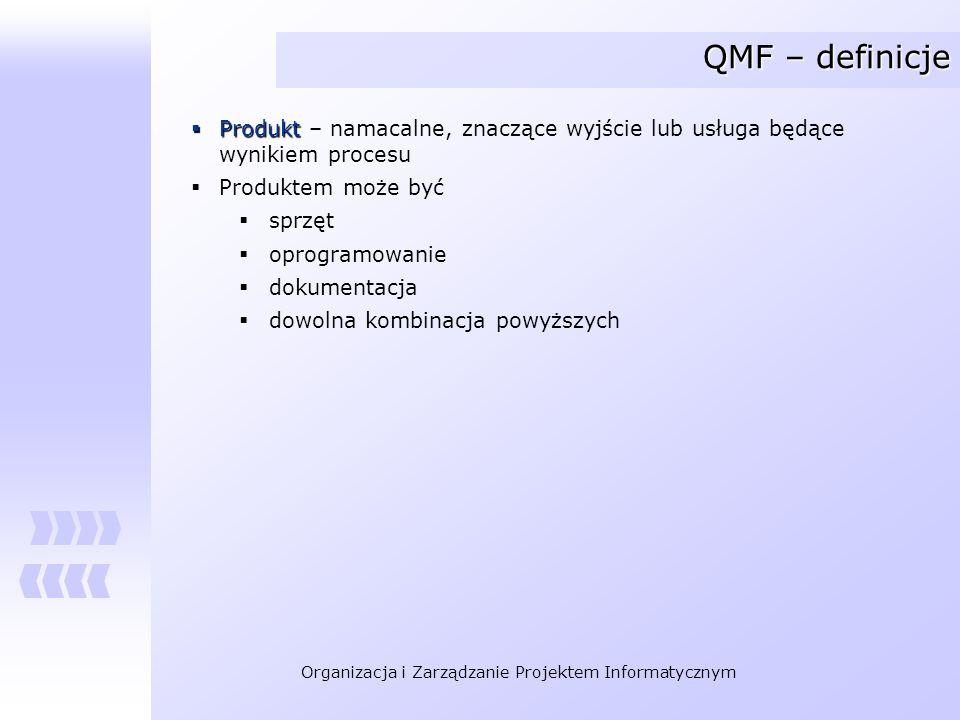 Organizacja i Zarządzanie Projektem Informatycznym QMF – definicje Produkt Produkt – namacalne, znaczące wyjście lub usługa będące wynikiem procesu Pr