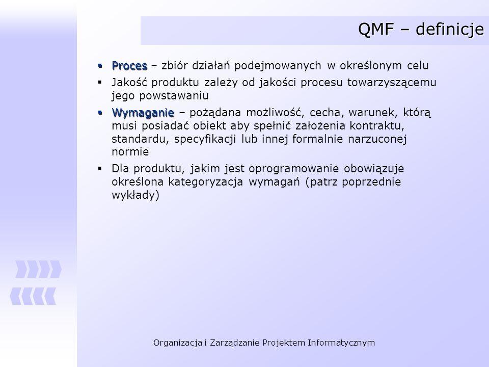 Organizacja i Zarządzanie Projektem Informatycznym QMF – definicje Proces Proces – zbiór działań podejmowanych w określonym celu Jakość produktu zależ