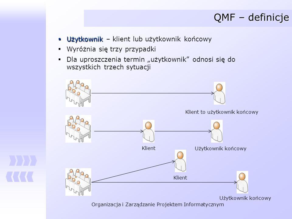 Organizacja i Zarządzanie Projektem Informatycznym QMF – definicje Użytkownik Użytkownik – klient lub użytkownik końcowy Wyróżnia się trzy przypadki D